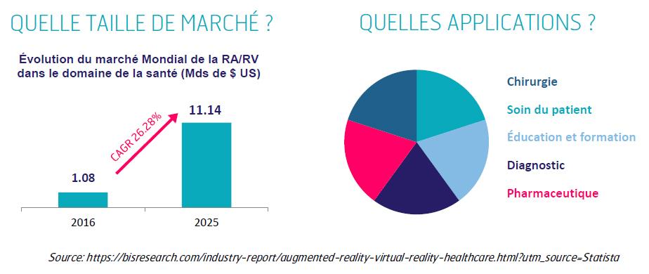 schéma 1 top trend RA RV aout septembre ouest valorisation